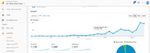 Google Analytics Searching For Better